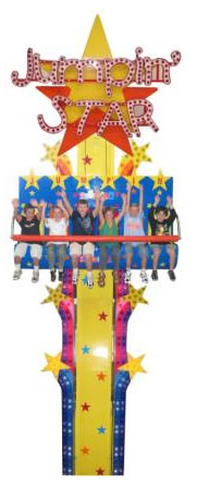 Timezone At Funland - Find Attractions